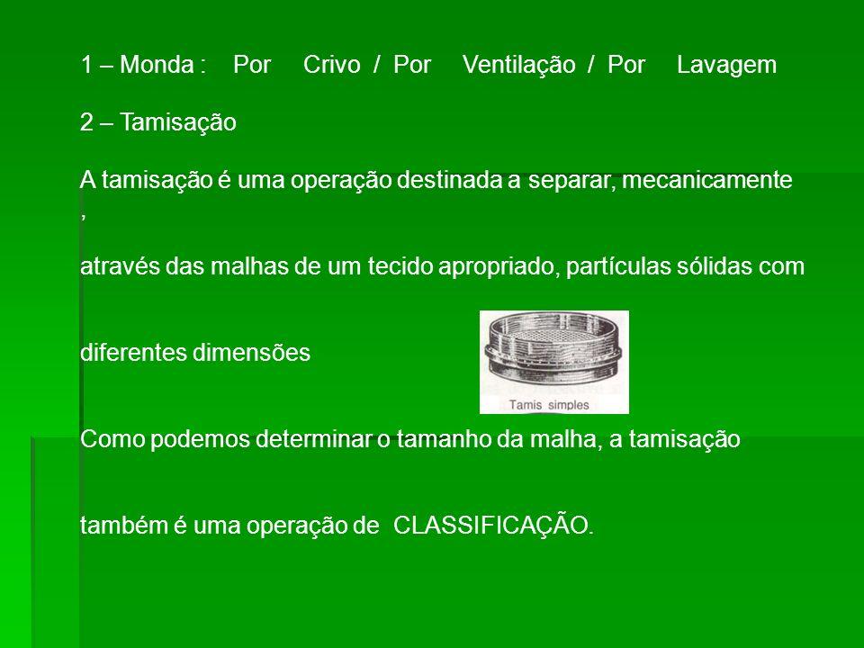 1 – Monda : Por Crivo / Por Ventilação / Por Lavagem