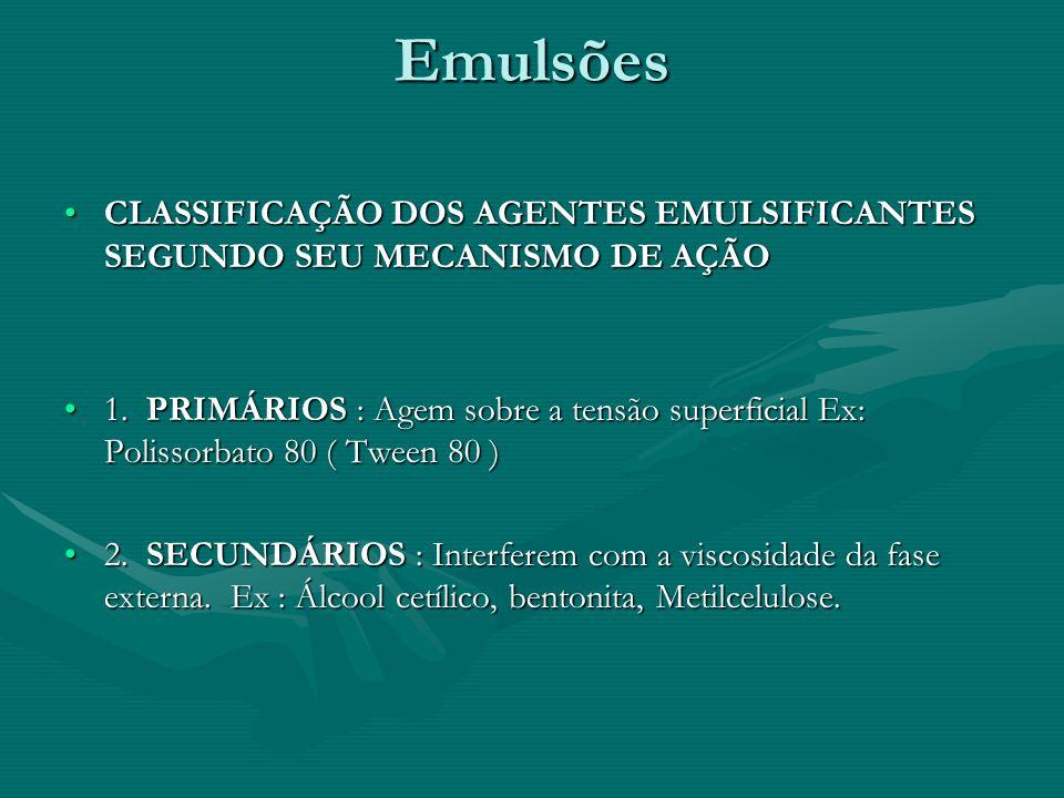 Emulsões CLASSIFICAÇÃO DOS AGENTES EMULSIFICANTES SEGUNDO SEU MECANISMO DE AÇÃO.