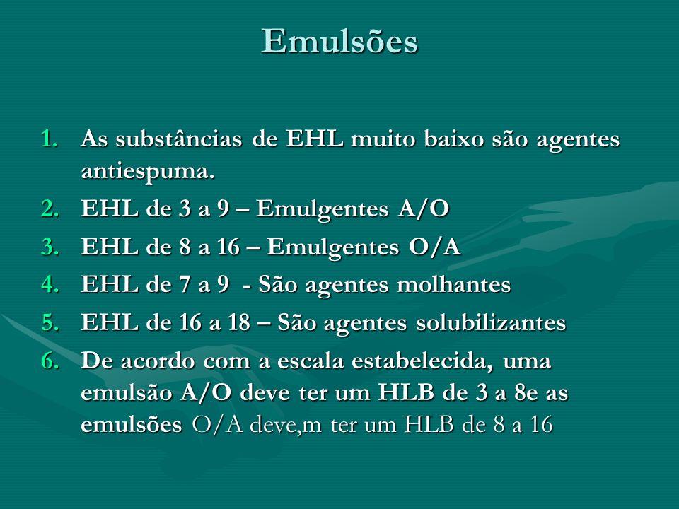 Emulsões As substâncias de EHL muito baixo são agentes antiespuma.