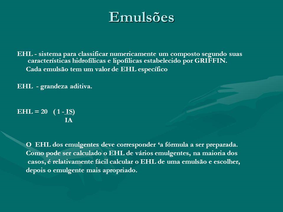Emulsões EHL - sistema para classificar numericamente um composto segundo suas características hidrofílicas e lipofílicas estabelecido por GRIFFIN.