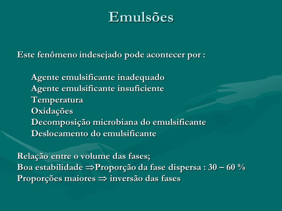 Emulsões Este fenômeno indesejado pode acontecer por :