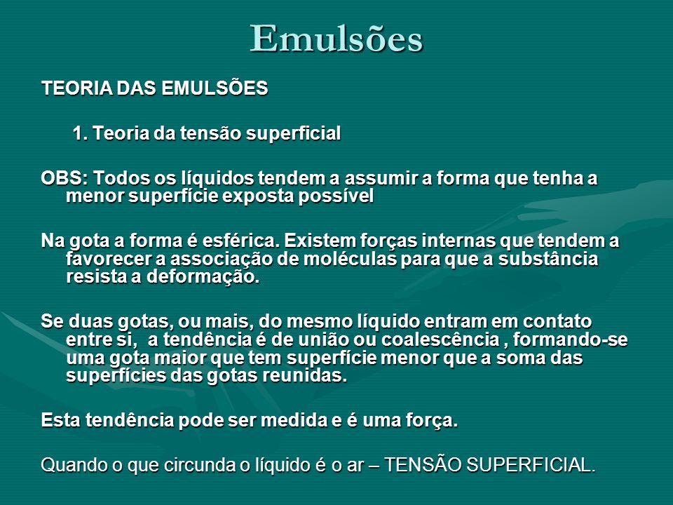 Emulsões TEORIA DAS EMULSÕES 1. Teoria da tensão superficial