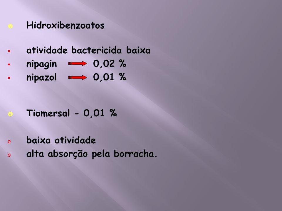 Hidroxibenzoatosatividade bactericida baixa. nipagin 0,02 % nipazol 0,01 % Tiomersal - 0,01 %
