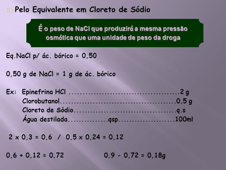2) Pelo Equivalente em Cloreto de Sódio É o peso de NaCl que produzirá a mesma pressão osmótica que uma unidade de peso da droga Eq.NaCl p/ ác.