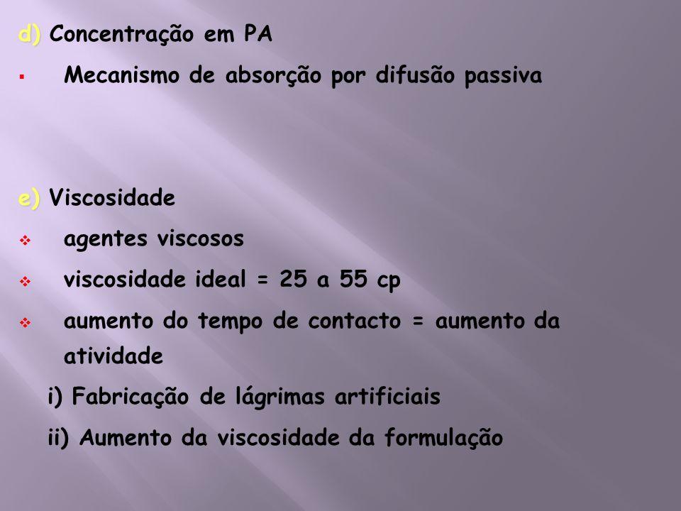 d) Concentração em PA Mecanismo de absorção por difusão passiva. e) Viscosidade. agentes viscosos.