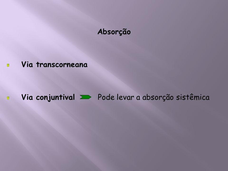 Absorção Via transcorneana Via conjuntival Pode levar a absorção sistêmica