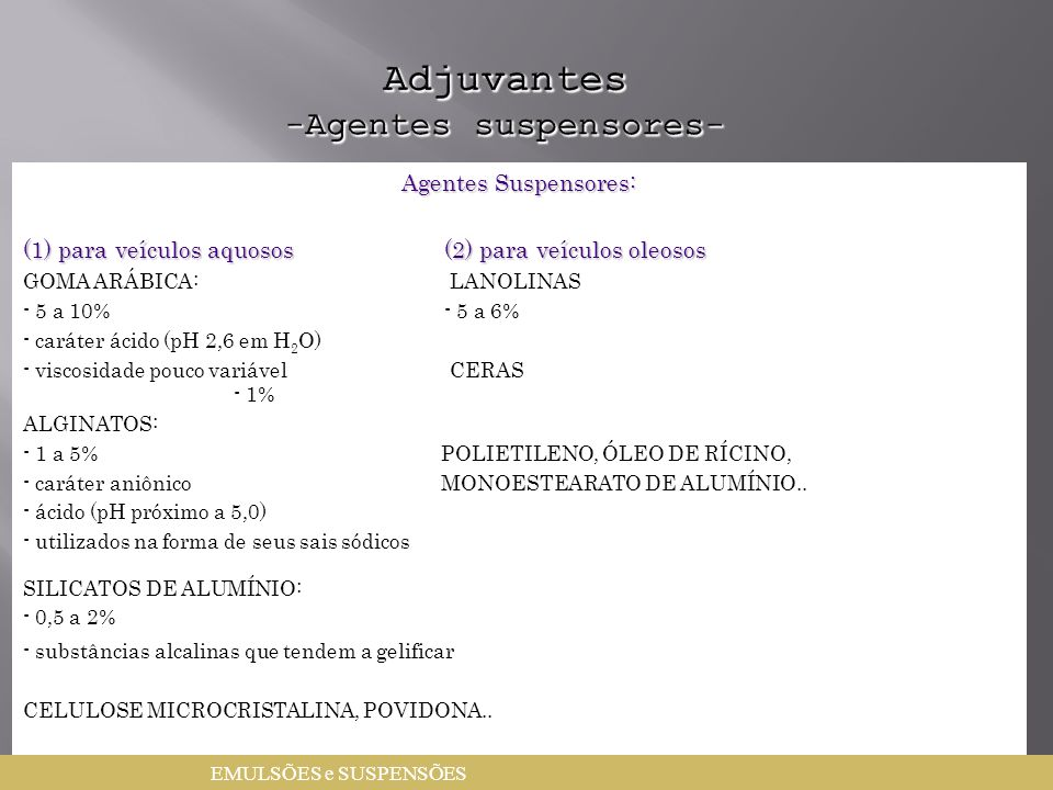 Adjuvantes -Agentes suspensores-