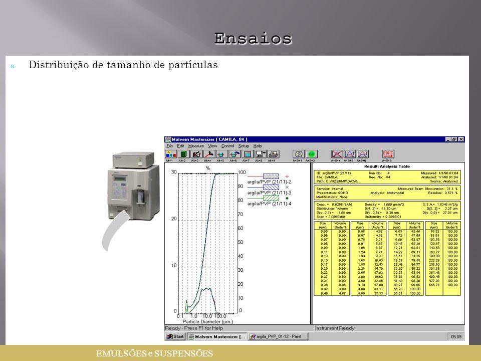 Ensaios Distribuição de tamanho de partículas EMULSÕES e SUSPENSÕES
