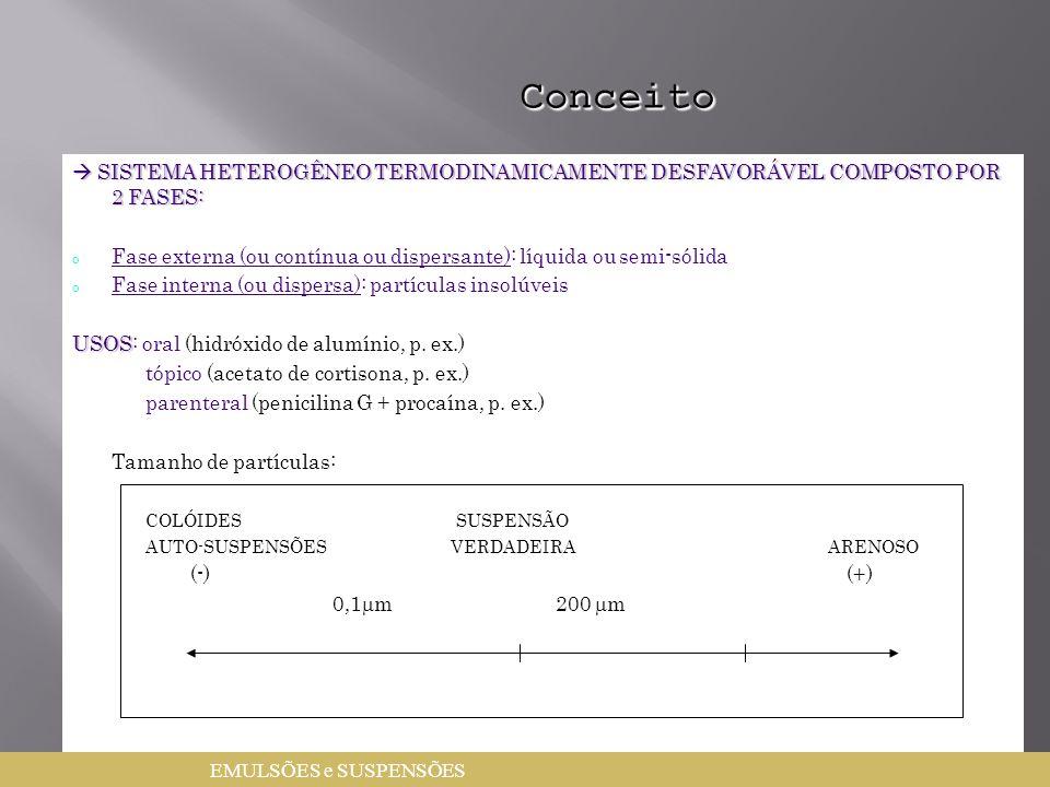 Conceito  SISTEMA HETEROGÊNEO TERMODINAMICAMENTE DESFAVORÁVEL COMPOSTO POR 2 FASES: