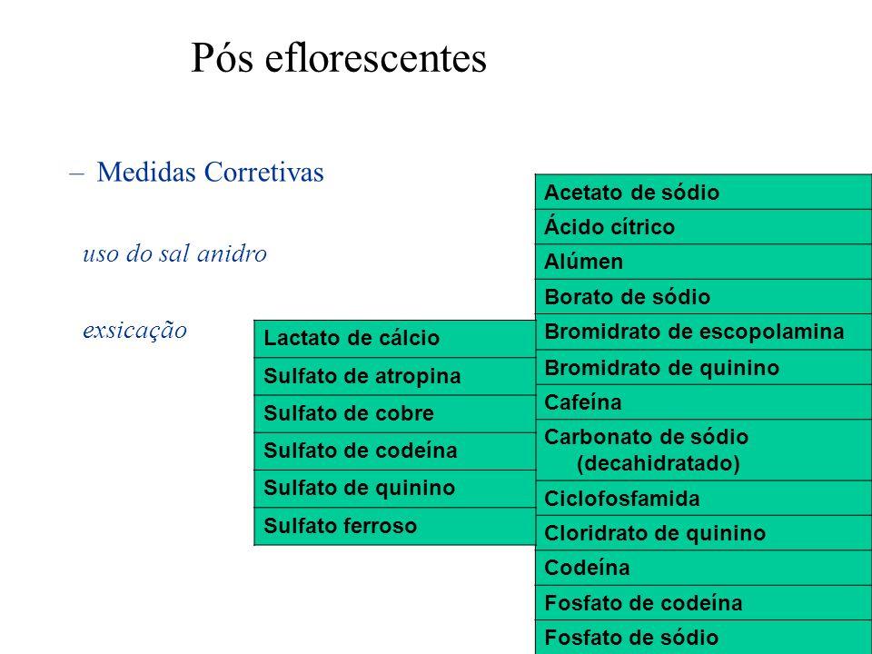 Pós eflorescentes Medidas Corretivas uso do sal anidro exsicação