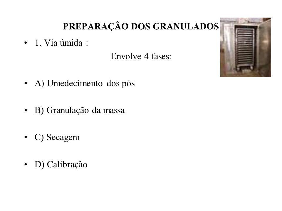 PREPARAÇÃO DOS GRANULADOS