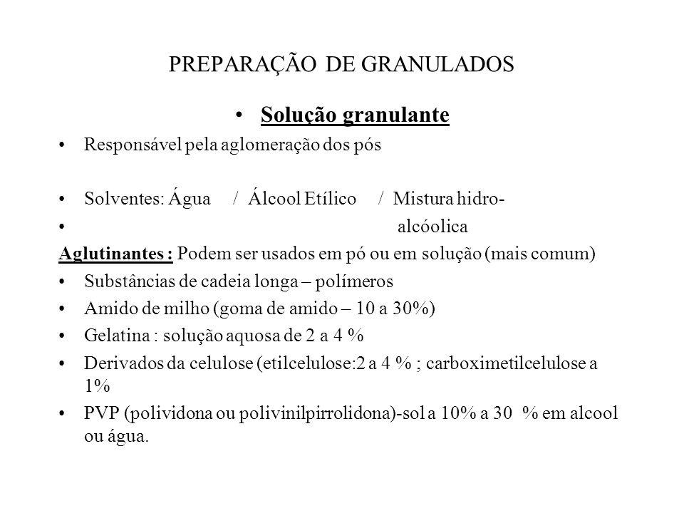 PREPARAÇÃO DE GRANULADOS