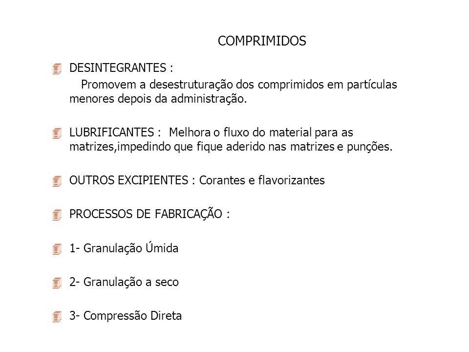COMPRIMIDOS DESINTEGRANTES :