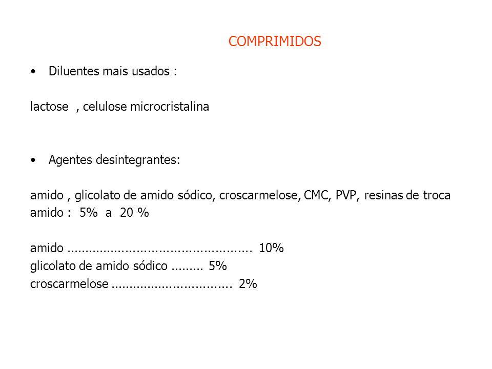COMPRIMIDOS Diluentes mais usados : lactose , celulose microcristalina