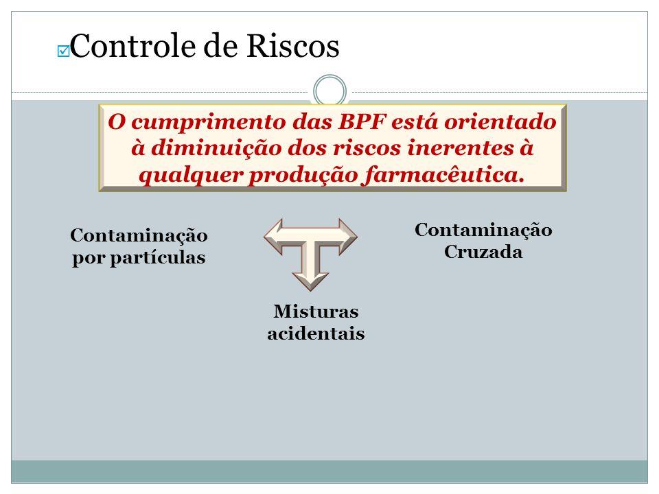 Controle de Riscos O cumprimento das BPF está orientado à diminuição dos riscos inerentes à qualquer produção farmacêutica.