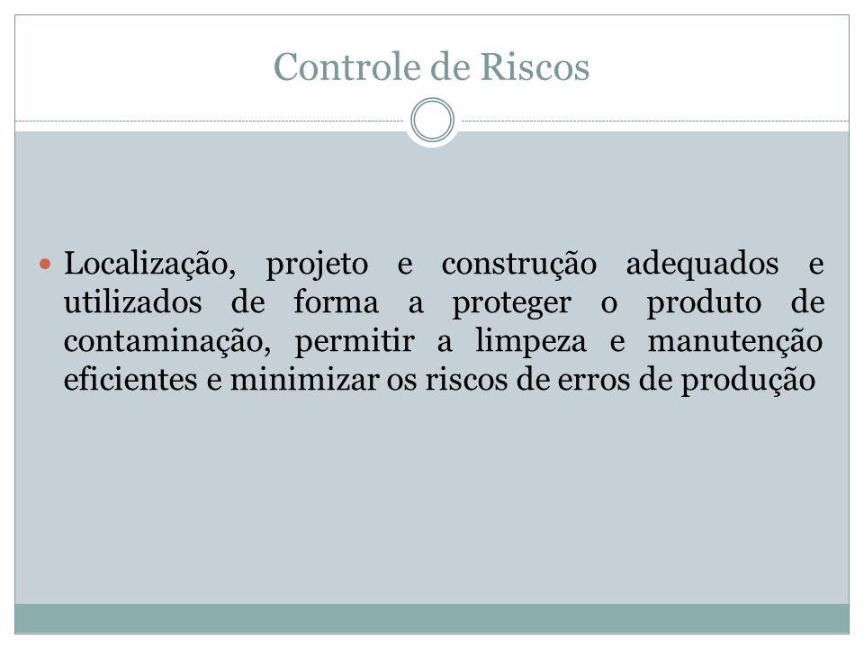 Controle de Riscos