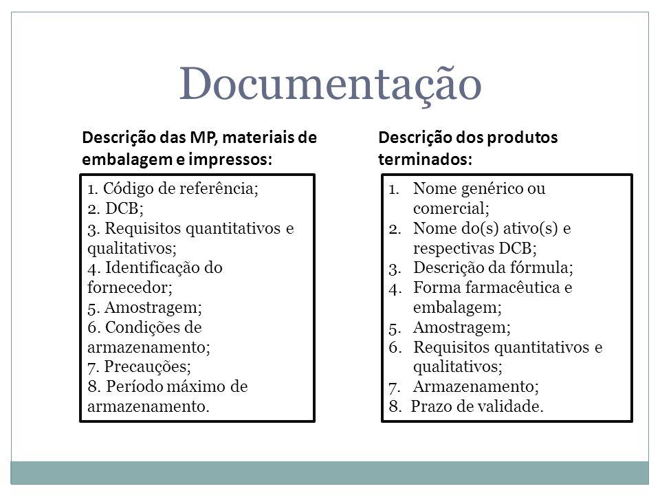 Documentação Descrição das MP, materiais de embalagem e impressos: