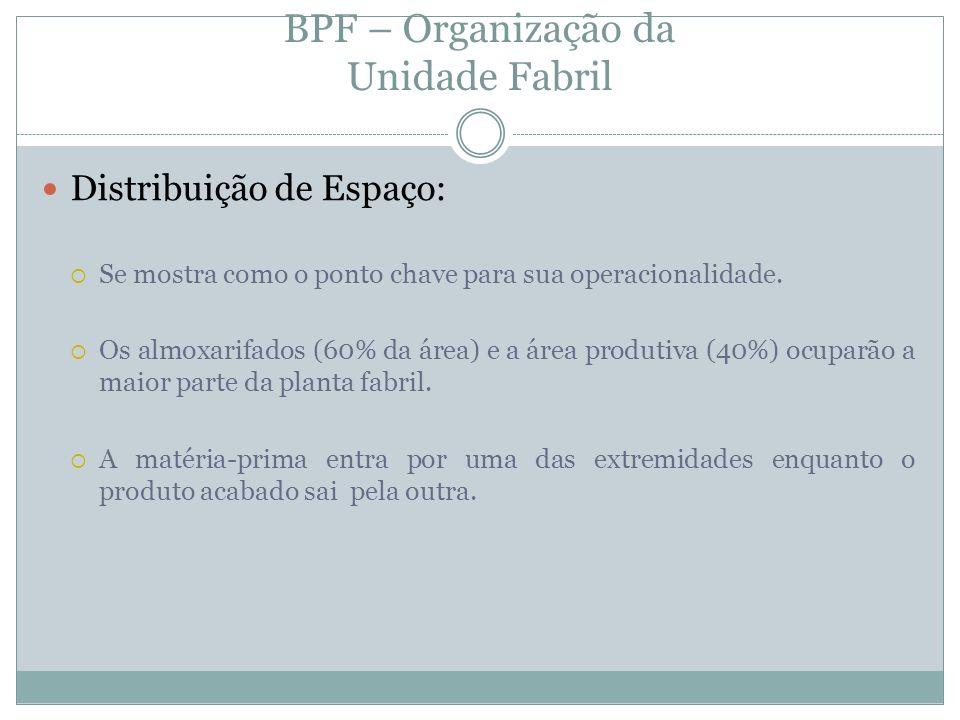 BPF – Organização da Unidade Fabril