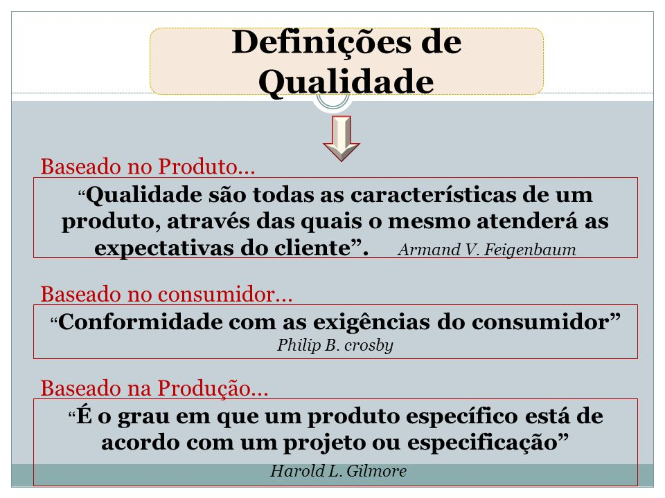 Definições de Qualidade Conformidade com as exigências do consumidor