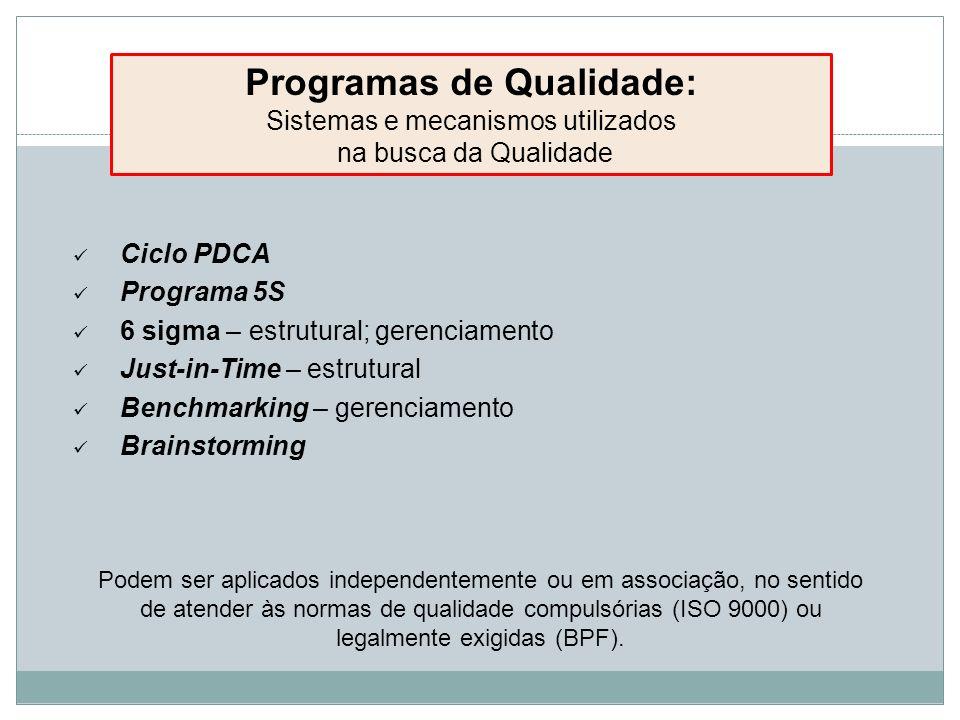 Programas de Qualidade: