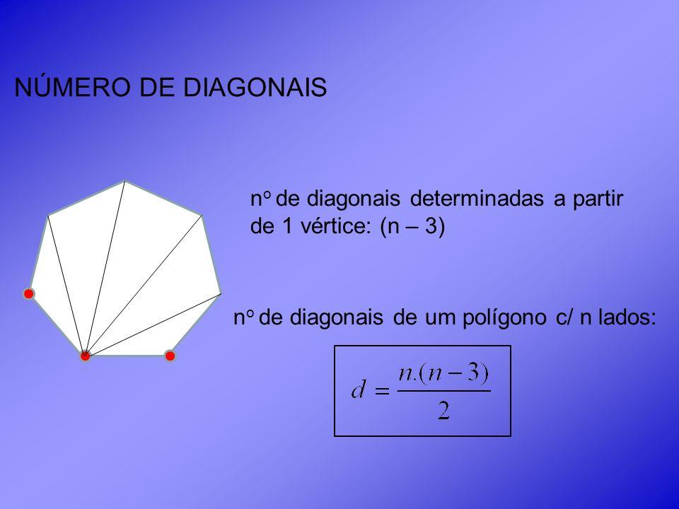 NÚMERO DE DIAGONAIS no de diagonais determinadas a partir de 1 vértice: (n – 3) no de diagonais de um polígono c/ n lados: