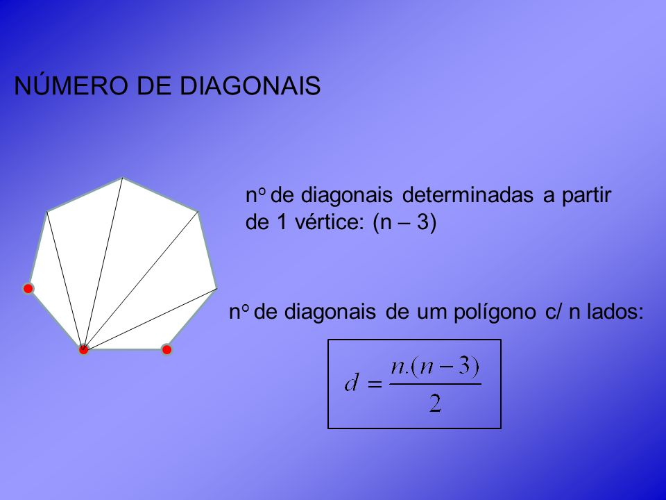 NÚMERO DE DIAGONAISno de diagonais determinadas a partir de 1 vértice: (n – 3) no de diagonais de um polígono c/ n lados: