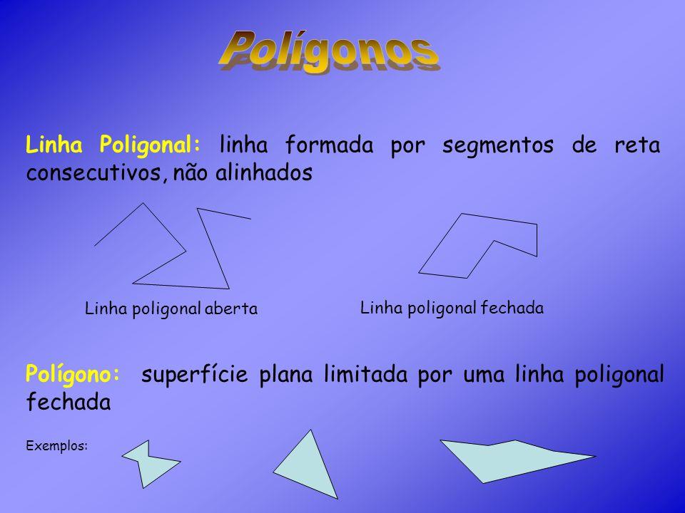 Polígonos Linha Poligonal: linha formada por segmentos de reta consecutivos, não alinhados. Linha poligonal aberta.