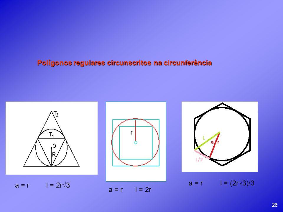 Polígonos regulares circunscritos na circunferência