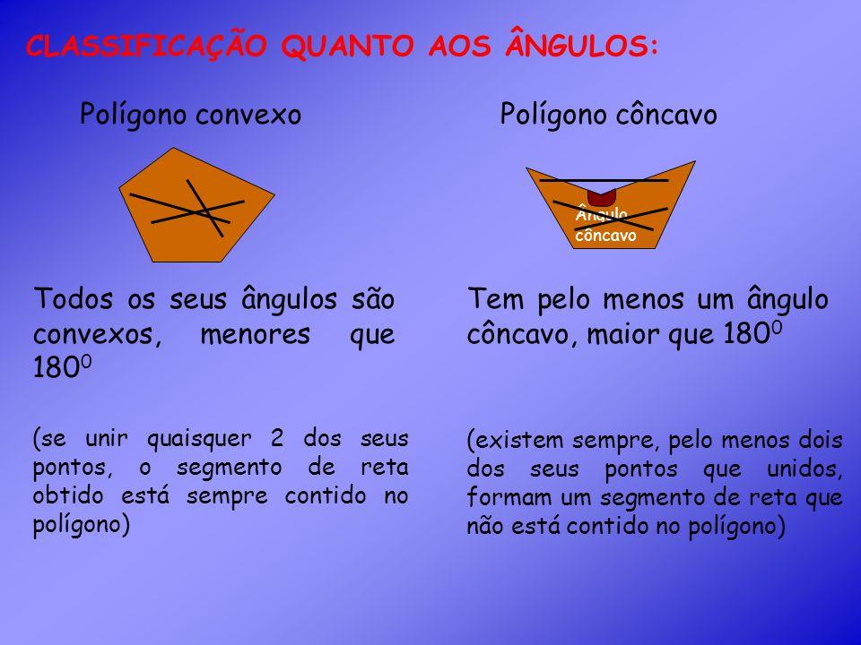 CLASSIFICAÇÃO QUANTO AOS ÂNGULOS:
