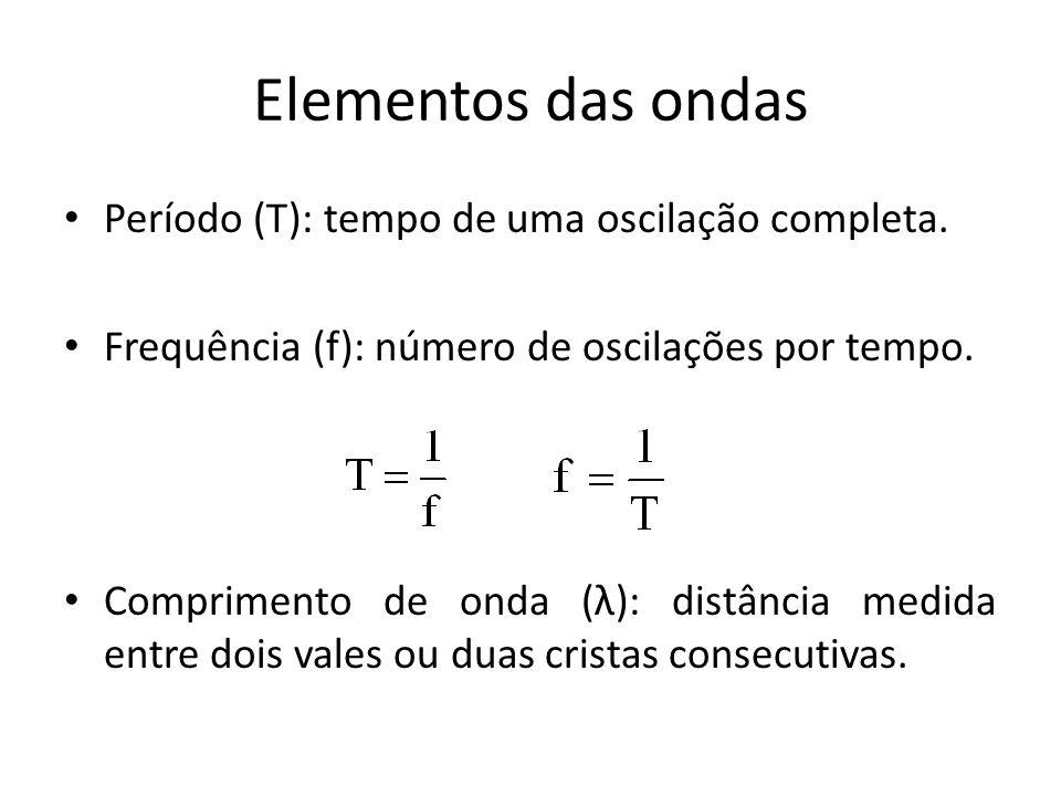 Elementos das ondas Período (T): tempo de uma oscilação completa.