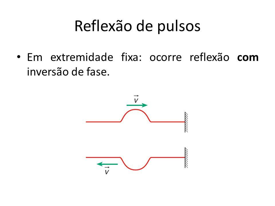 Reflexão de pulsos Em extremidade fixa: ocorre reflexão com inversão de fase.