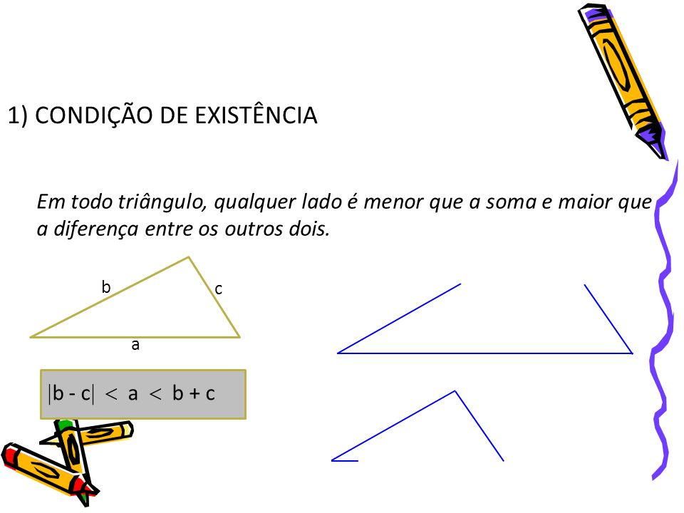 1) CONDIÇÃO DE EXISTÊNCIA