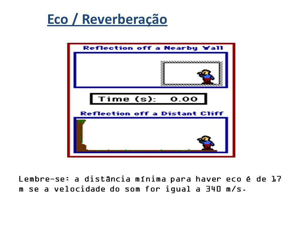 Eco / ReverberaçãoLembre-se: a distância mínima para haver eco é de 17 m se a velocidade do som for igual a 340 m/s.