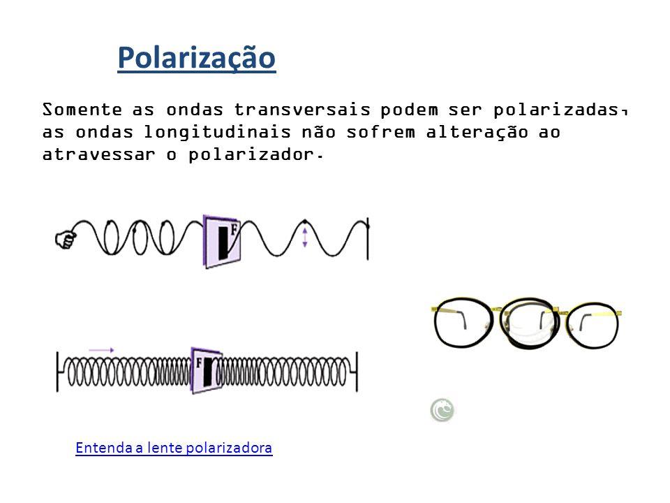 PolarizaçãoSomente as ondas transversais podem ser polarizadas, as ondas longitudinais não sofrem alteração ao atravessar o polarizador.