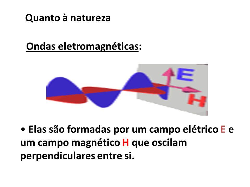 Quanto à naturezaOndas eletromagnéticas: Elas são formadas por um campo elétrico E e um campo magnético H que oscilam perpendiculares entre si.