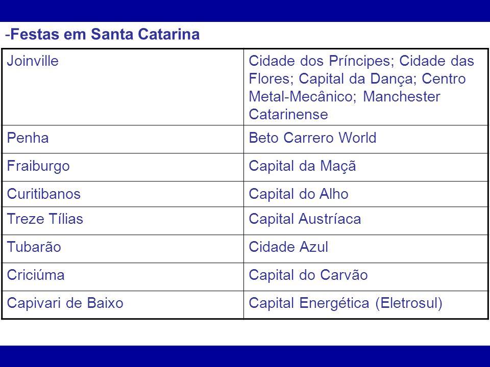 Festas em Santa Catarina