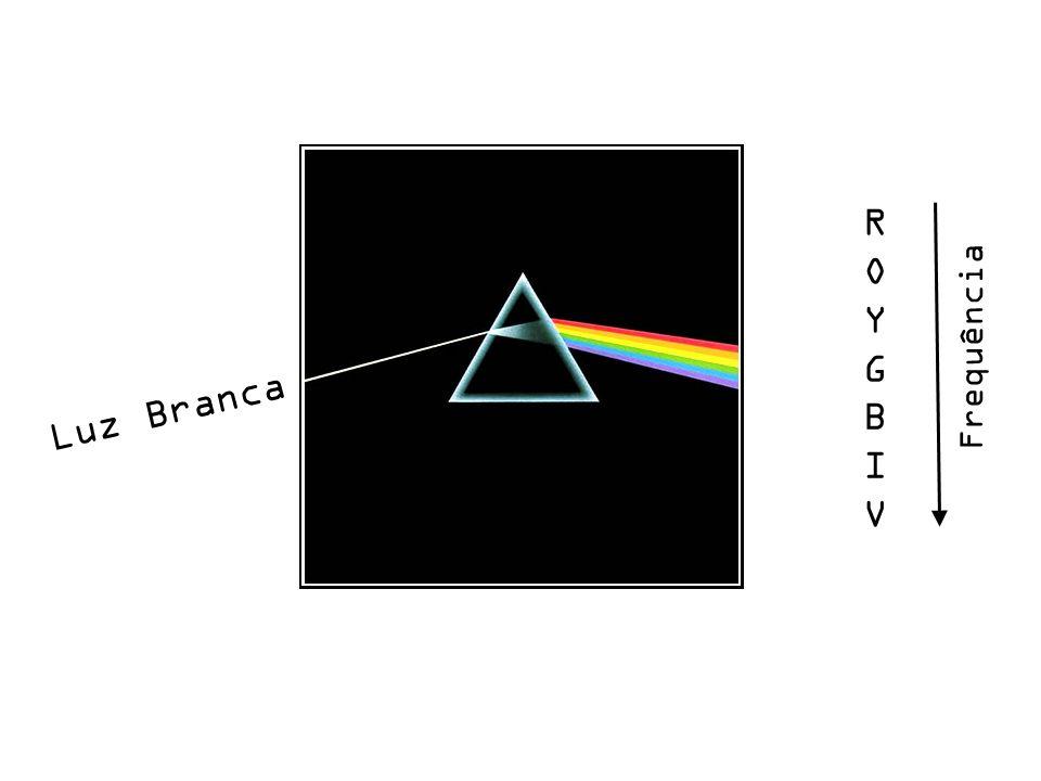 R O Y G B I V Frequência Luz Branca