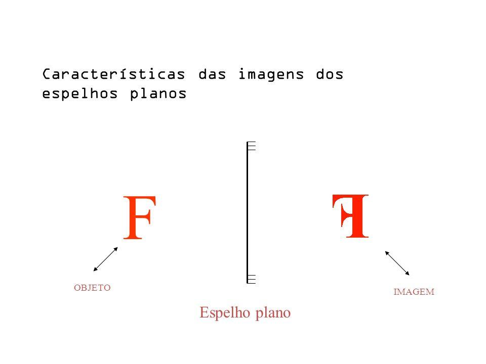 F Características das imagens dos espelhos planos Espelho plano OBJETO