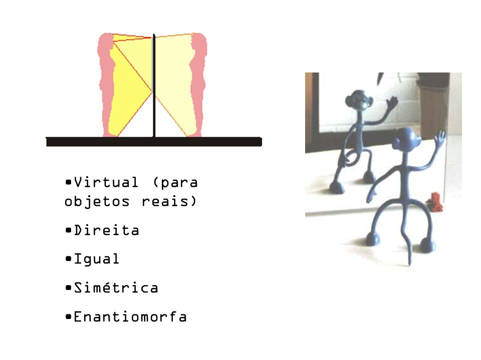 Virtual (para objetos reais)