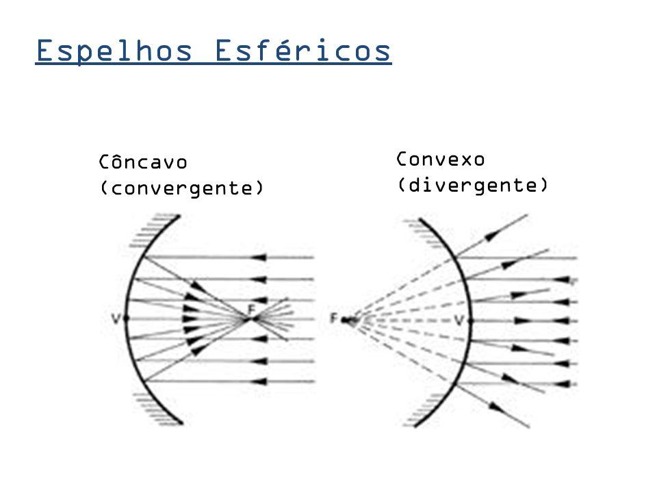 Espelhos Esféricos Côncavo (convergente) Convexo (divergente)