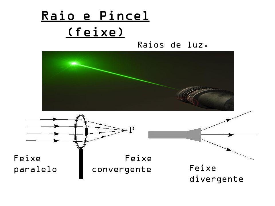 Raio e Pincel (feixe) Raios de luz. Feixe paralelo Feixe convergente