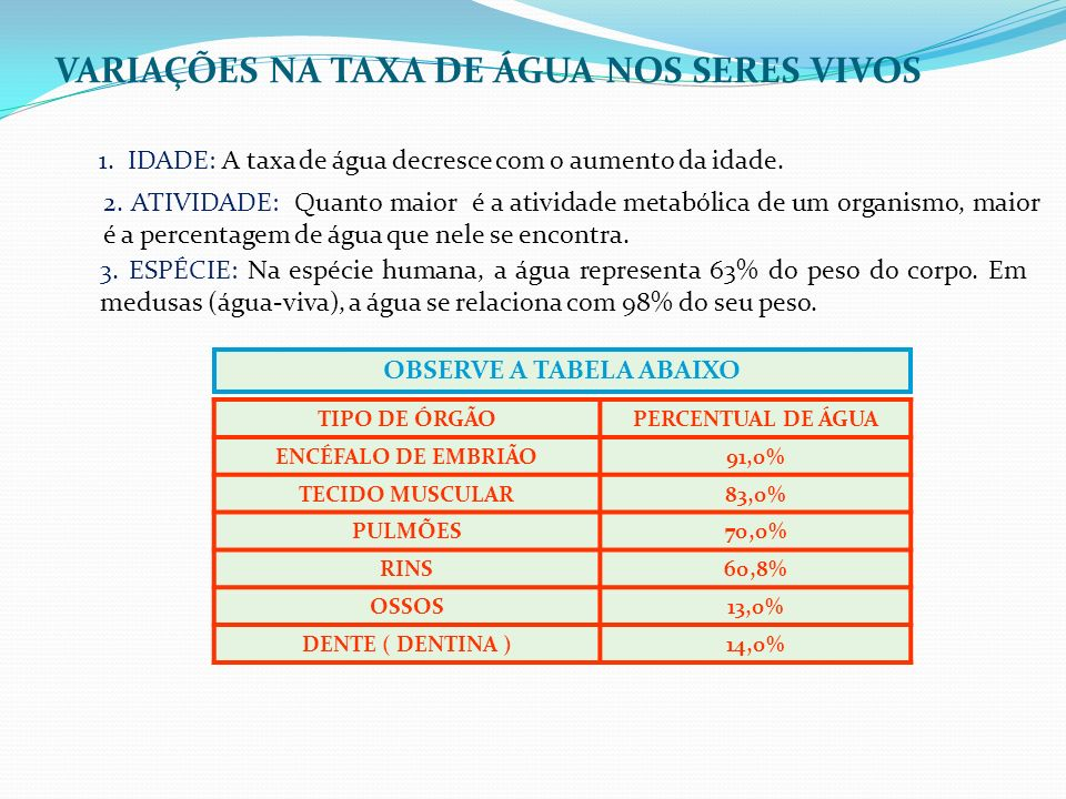 VARIAÇÕES NA TAXA DE ÁGUA NOS SERES VIVOS