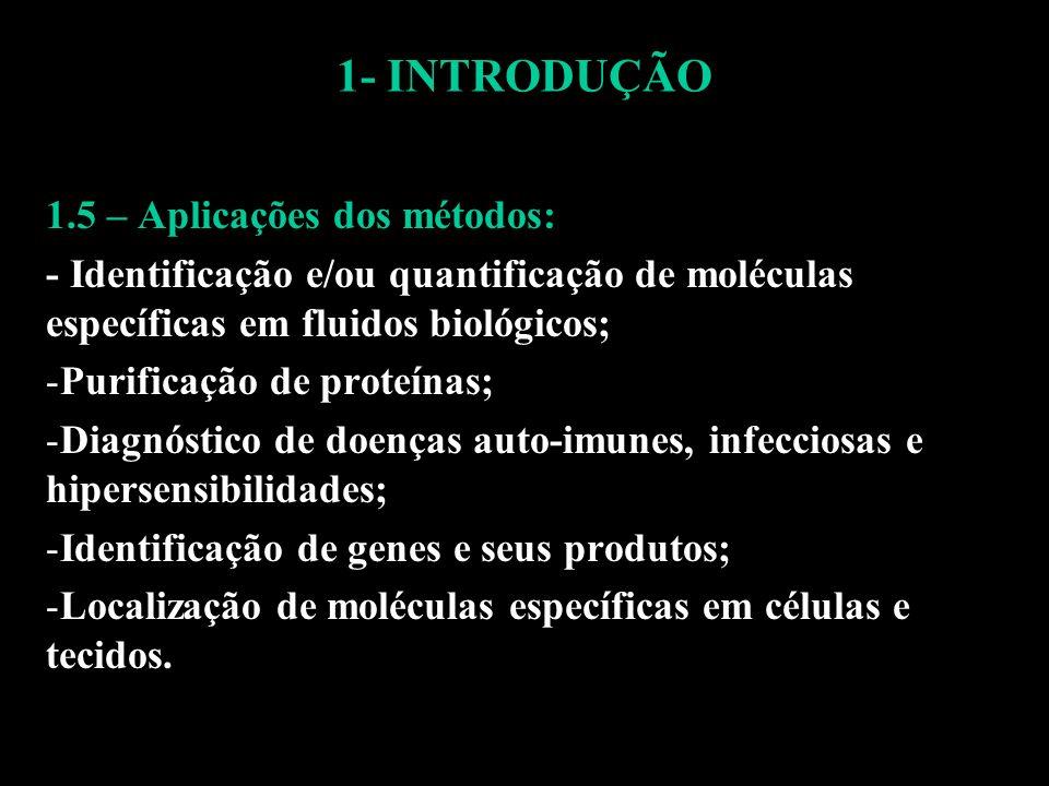 1- INTRODUÇÃO 1.5 – Aplicações dos métodos:
