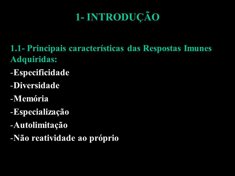1- INTRODUÇÃO 1.1- Principais características das Respostas Imunes Adquiridas: Especificidade. Diversidade.