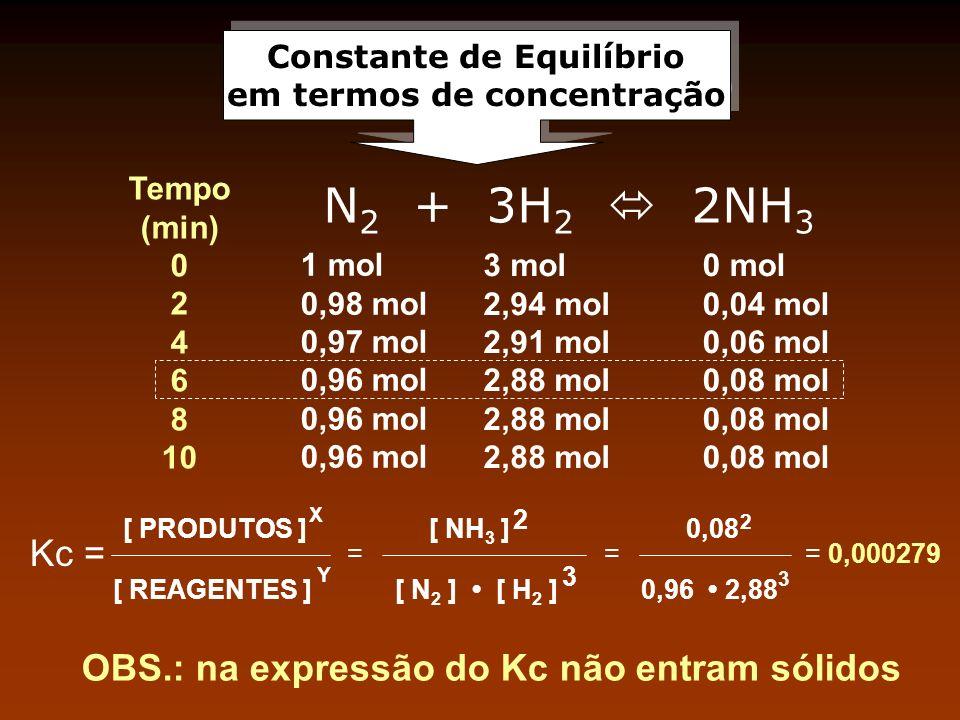 Constante de Equilíbrio em termos de concentração