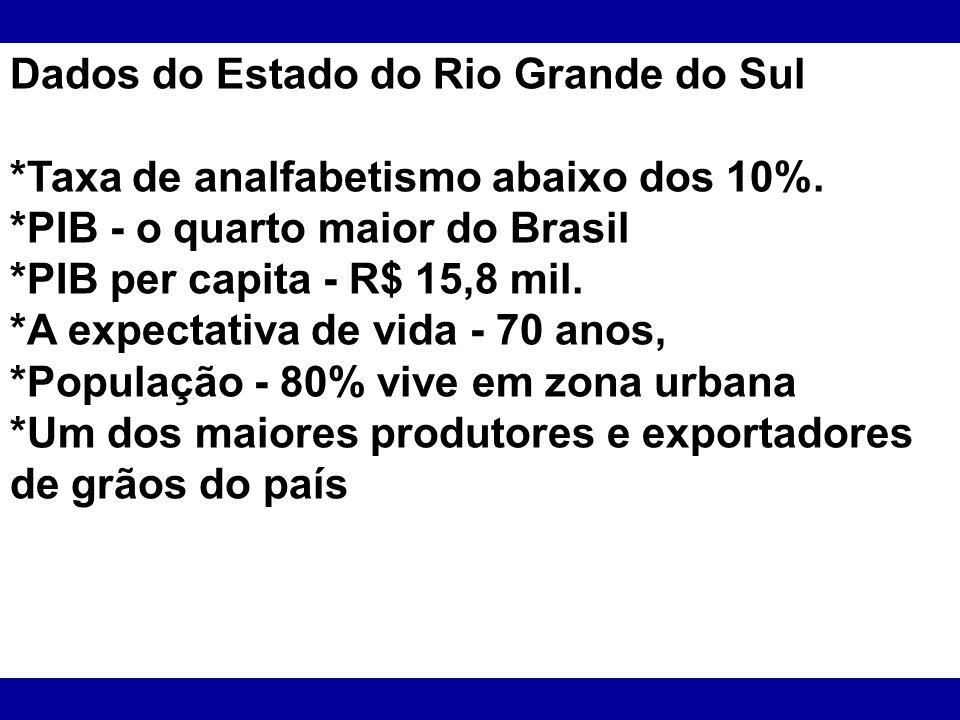 Dados do Estado do Rio Grande do Sul