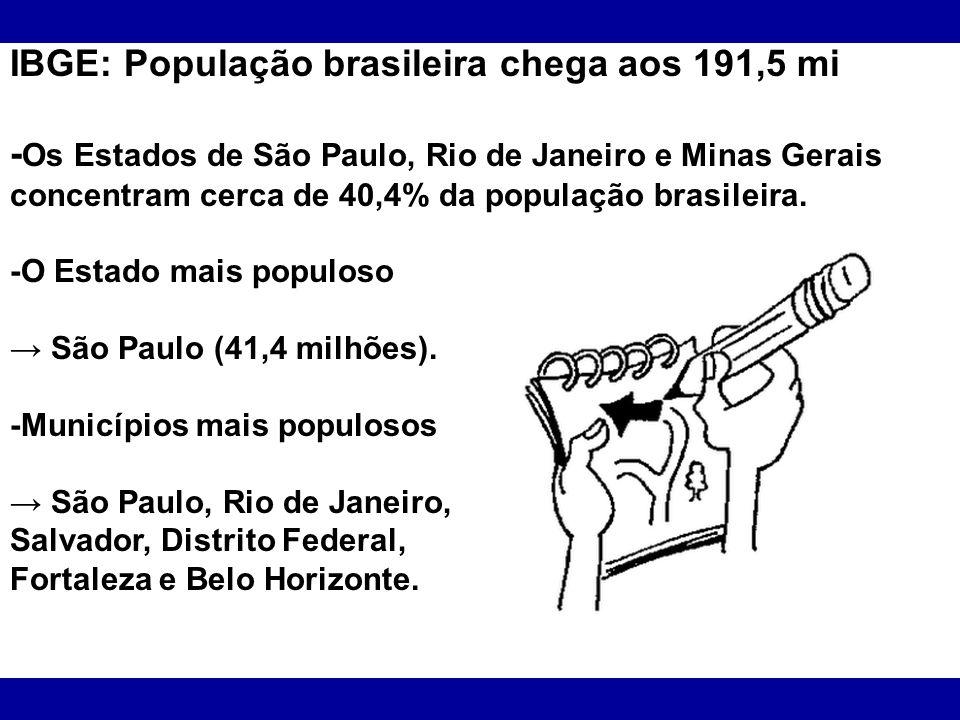 IBGE: População brasileira chega aos 191,5 mi