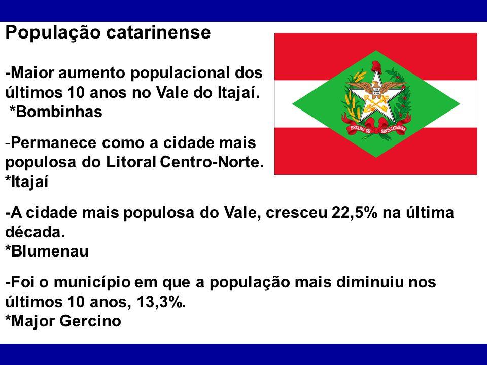 População catarinense