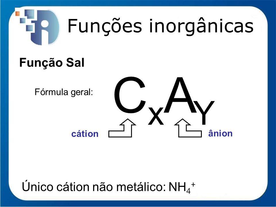 CxAY Funções inorgânicas Função Sal Único cátion não metálico: NH4+
