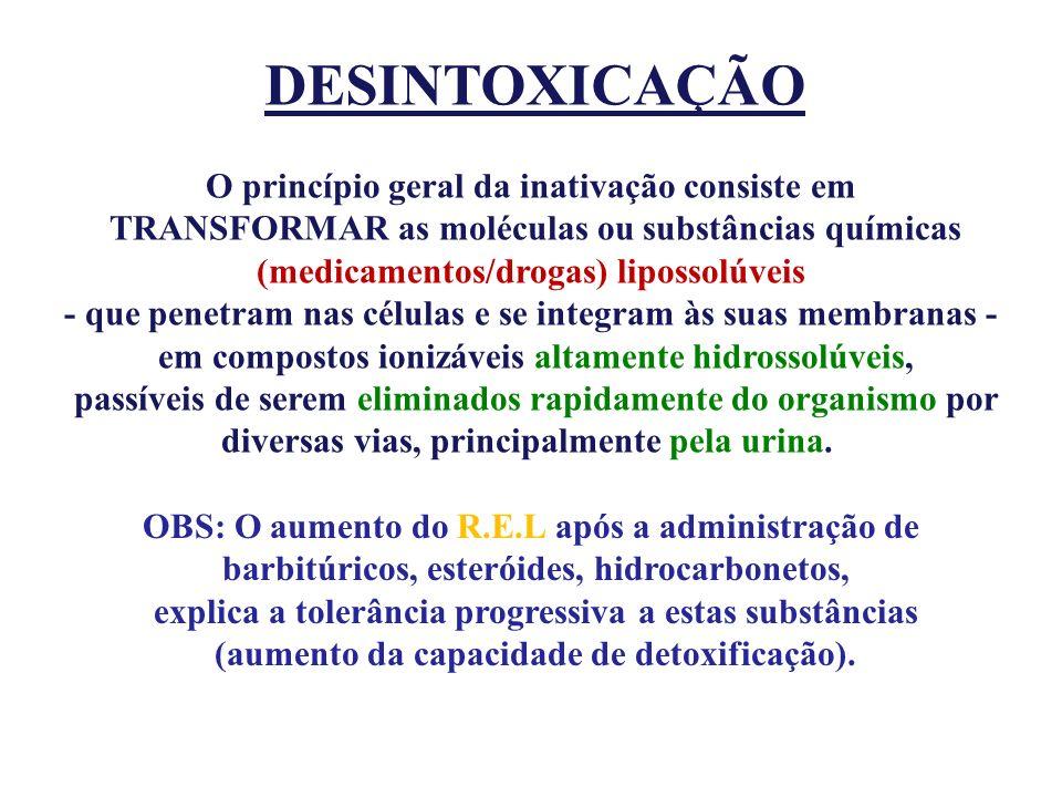 DESINTOXICAÇÃO O princípio geral da inativação consiste em